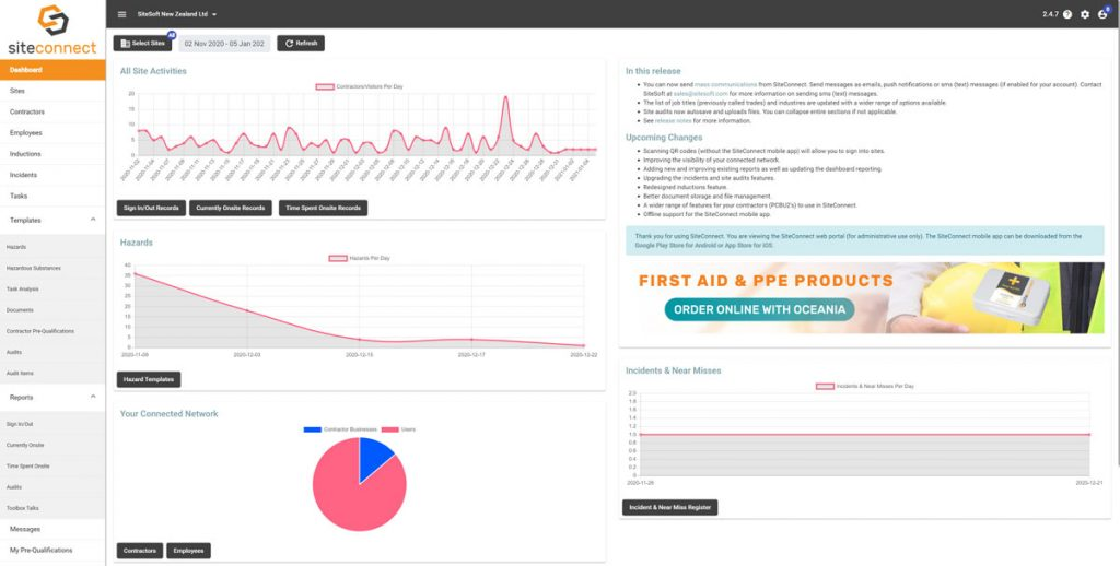 SiteConnect Reporting & Dashboards on Web Portal